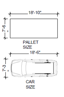 Dimensions of parking space in an automated parking system